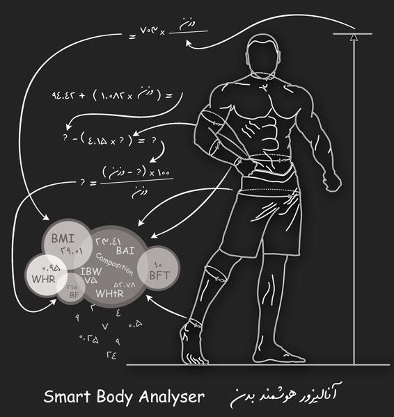 آنالیزور هوشمند بدن